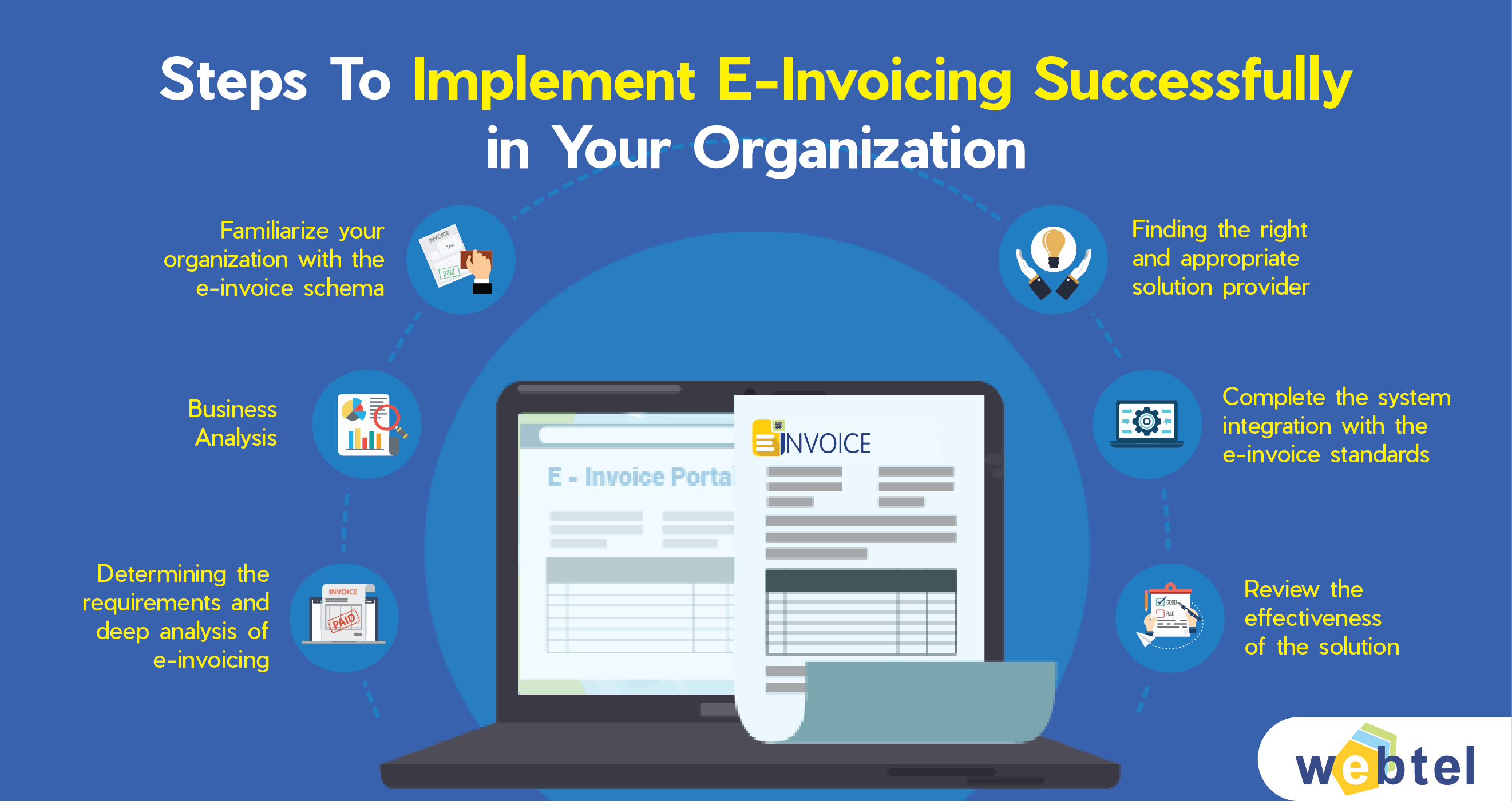 Steps To Implement E-Invoicing Successfully In Your Organization