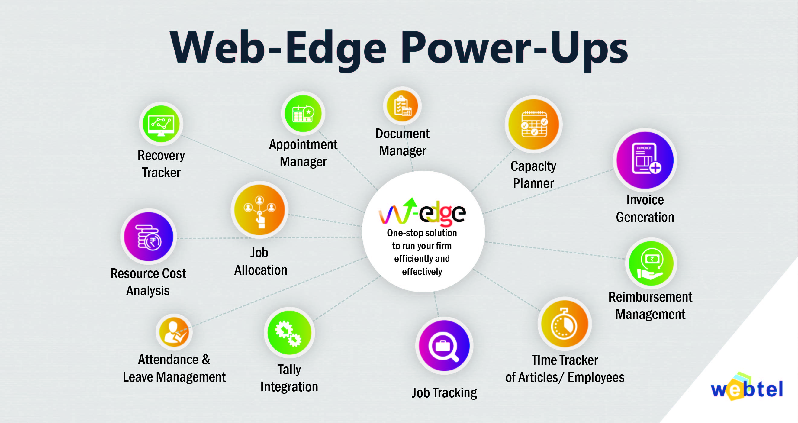 Web-Edge Power-Ups That Will Make You Jump with Joy
